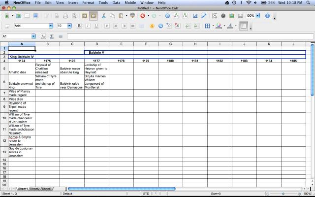 Spreadsheet Timeline